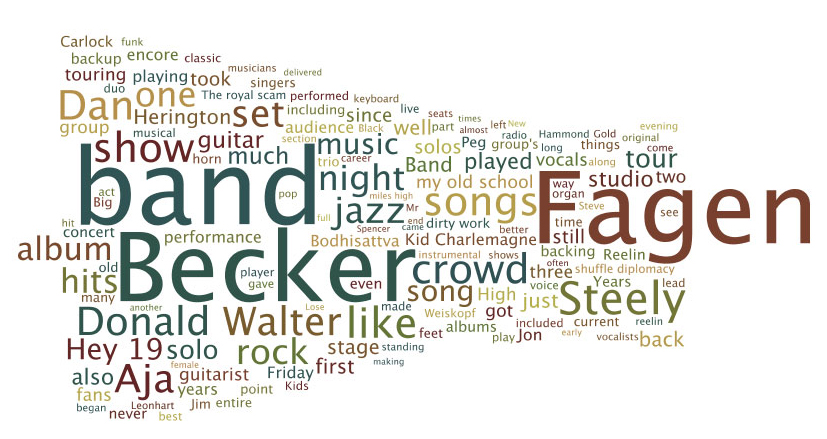 wordle steely dan reviews